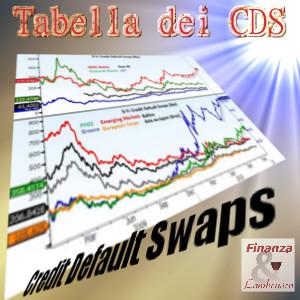 creditdefaultswaps