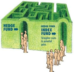 HedgeFundInvesting_maze